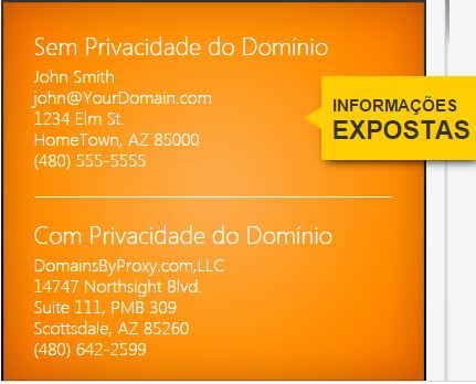 registar dominio privado