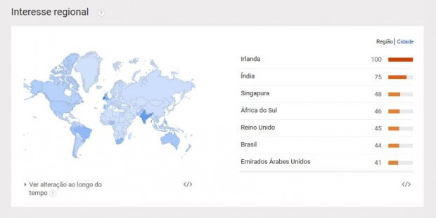 como funciona google trends 2