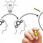 Planeamento estratégico: o caminho para alcançar sucesso